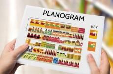 Planogram Uygulaması  Gıda Perakendeciliği