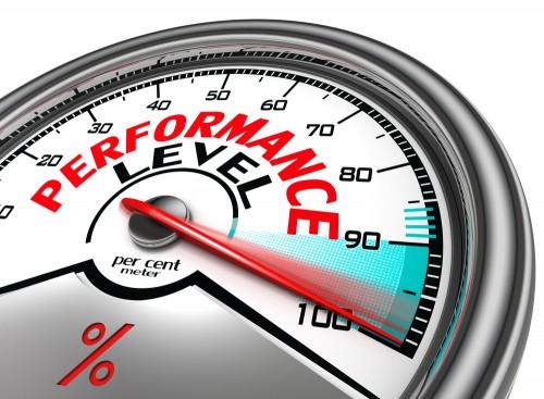 Mağazacılıkta Performans Yönetimi Eğitimi