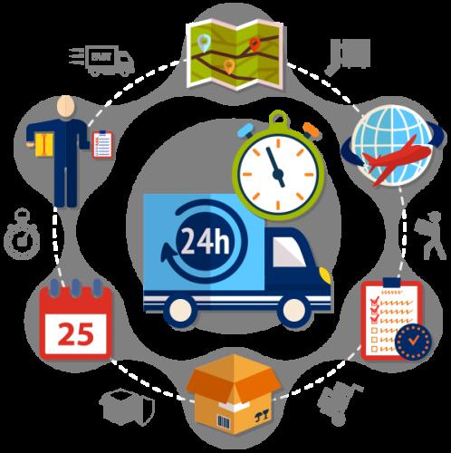 Mağazacılıkta Stok ve Sipariş Yönetimi Eğitimi